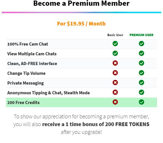 premium membership on CamSoda